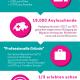 Migration in der Schweiz: Zahlen und Fakten