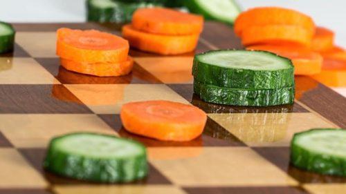Das Recht auf Nahrung in der COVID-19 Krise